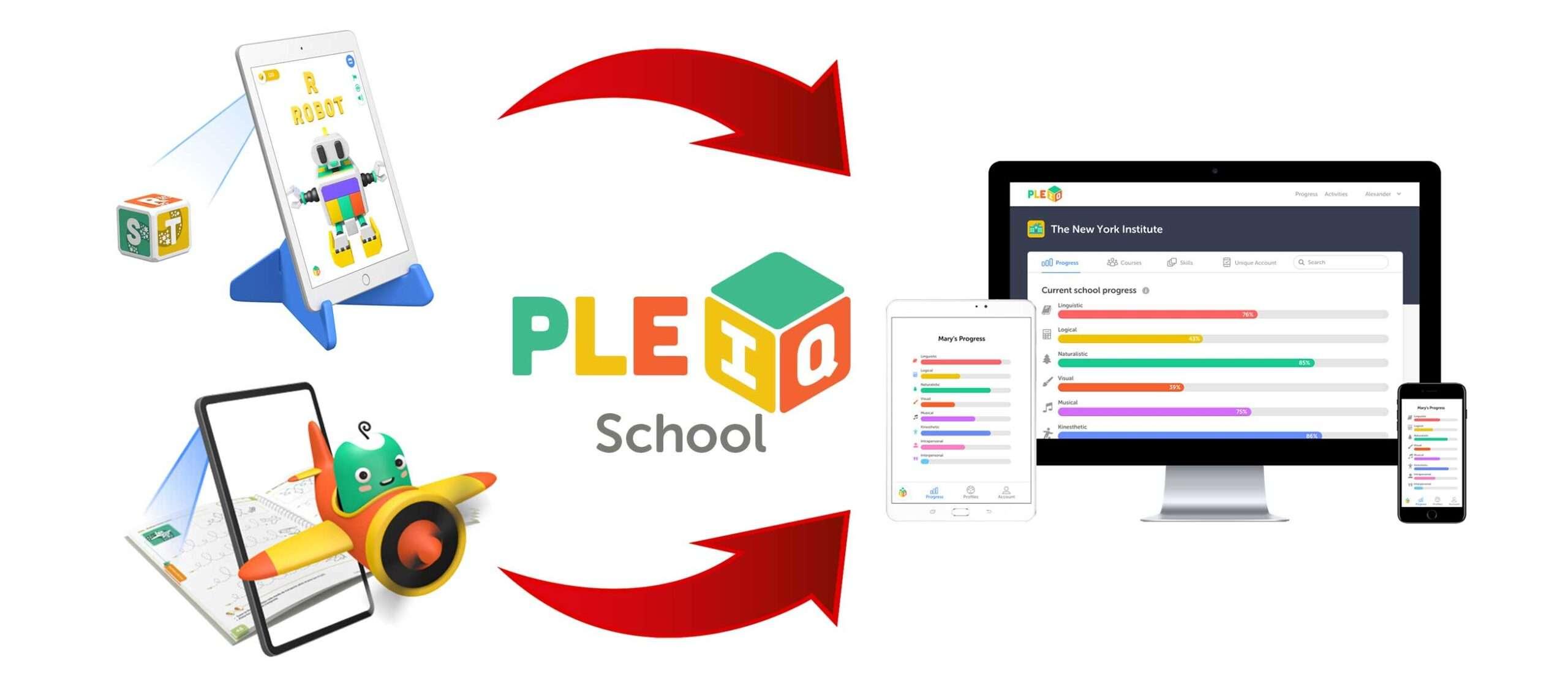 PleIQ School System